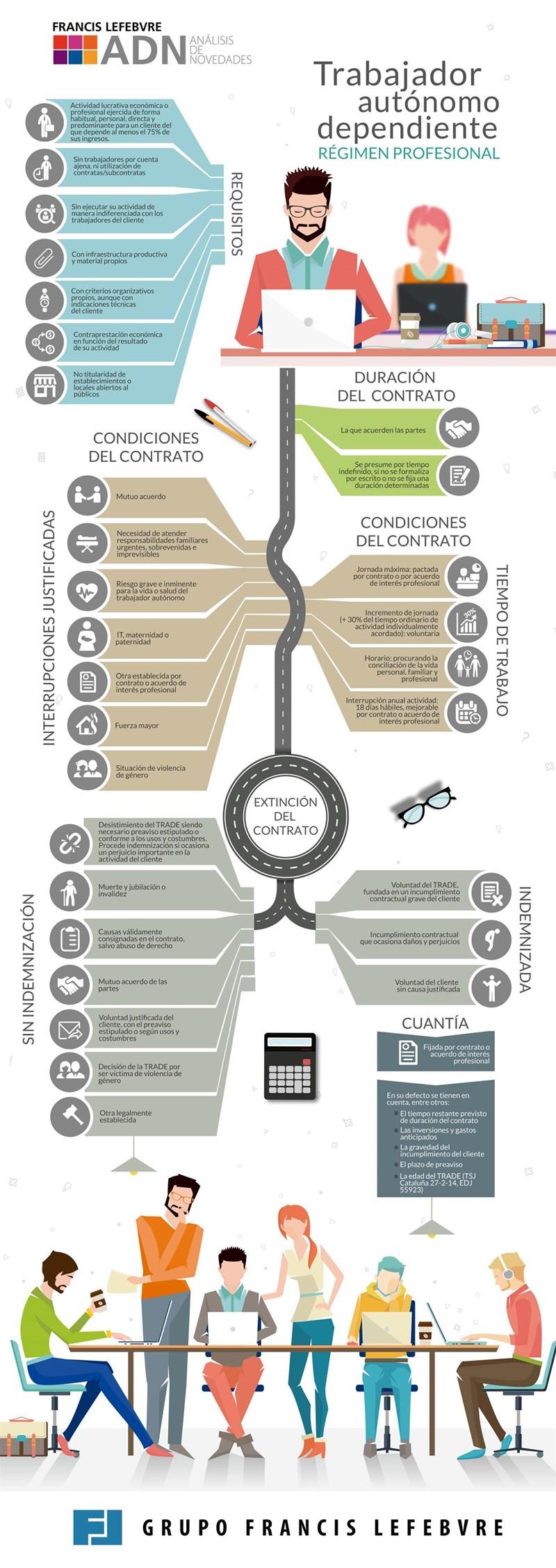 infografia_trade