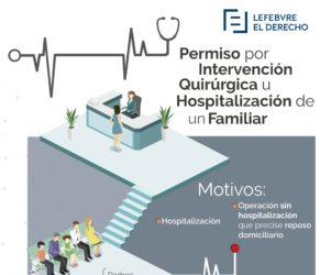 Permiso por intervención quirúrgica u hospitalización de un familiar